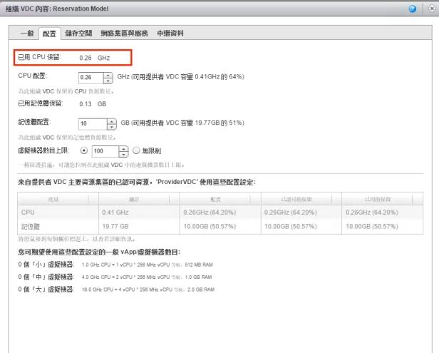 two VM Provider