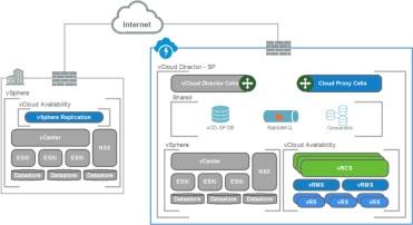 Install VMware vRealize Orchestrator Plug-In for vSphere Replication