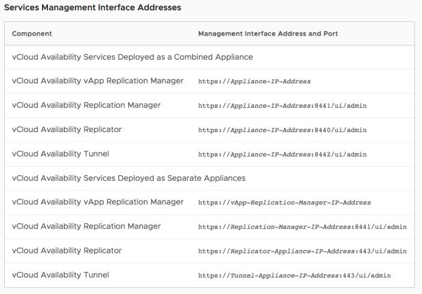 service IP